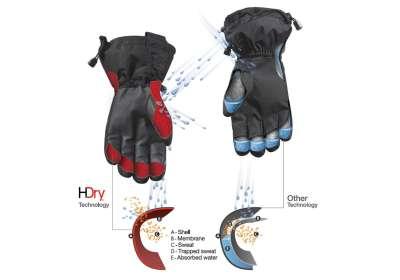 HDry Protezione